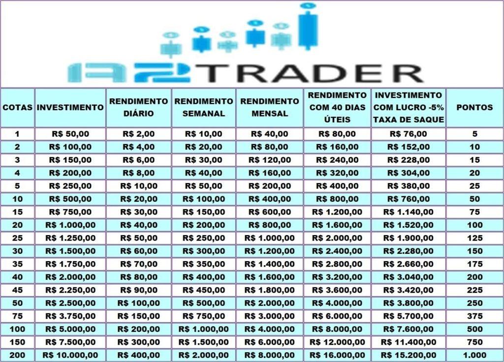 table de trader a2